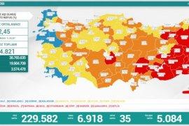 16 Temmuz koronavirüs tablosu! Vaka Sayılarında Son Durum