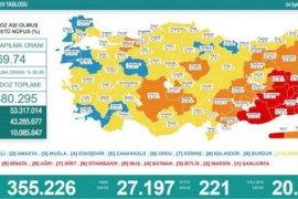 24 Eylül koronavirüs tablosu! Vaka Sayılarında Son Durum