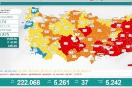 11 Temmuz koronavirüs tablosu! Vaka Sayılarında Son Durum