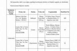 Bakanlık taklit ve tağşiş ürün listesini açıkladı: 91 firmadan 113 ürün