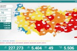 12 Temmuz koronavirüs tablosu! Vaka Sayılarında Son Durum