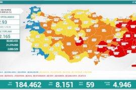 21 Temmuz koronavirüs tablosu! Vaka Sayılarında Son Durum