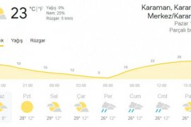 Karaman'da yağışlar başlıyor! Karaman Hava Durumu