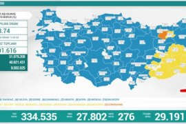 14 Eylül koronavirüs tablosu! Vaka Sayılarında Son Durum