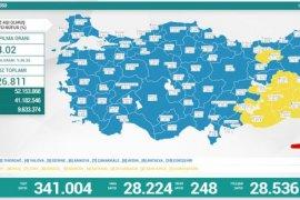 15 Eylül koronavirüs tablosu! Vaka Sayılarında Son Durum