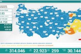 11 Eylül koronavirüs tablosu! Vaka Sayılarında Son Durum