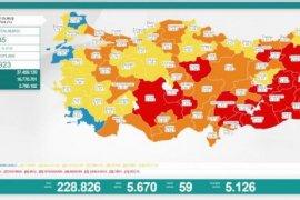 9 Temmuz koronavirüs tablosu! Vaka Sayılarında Son Durum