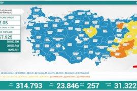 9 Eylül koronavirüs tablosu! Vaka Sayılarında Son Durum