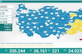 18 Eylül koronavirüs tablosu! Vaka Sayılarında Son Durum