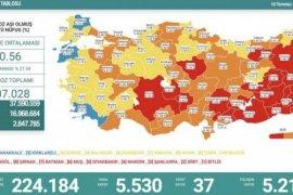 10 Temmuz koronavirüs tablosu! Vaka Sayılarında Son Durum