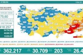 14 Ekim koronavirüs tablosu! Vaka Sayılarında Son Durum