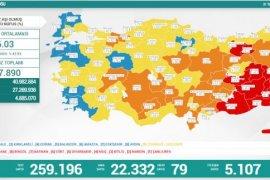 31 Temmuz koronavirüs tablosu! Vaka Sayılarında Son Durum