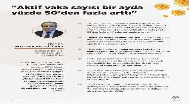 GRAFİKLİ -