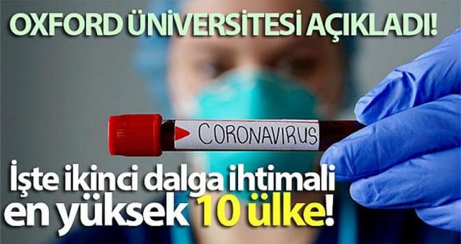 İşte Koronavirüs'te Ikinci Dalga Ihtimali En Yüksek 10 Ülke