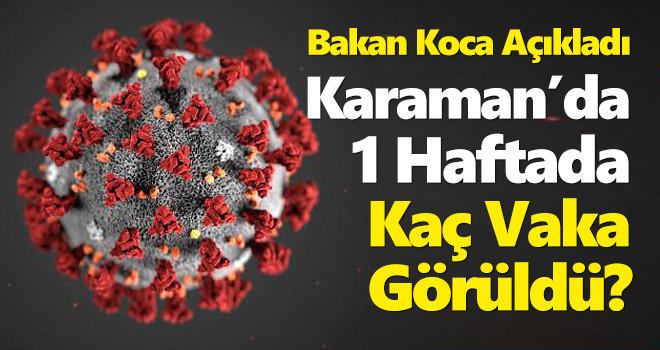 Karaman'da 1 Haftada Kaç Vaka Görüldü