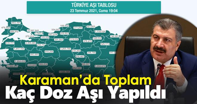 Bakanlık Açıkladı! Karaman'da Kaç Doz Aşı Yapıldı
