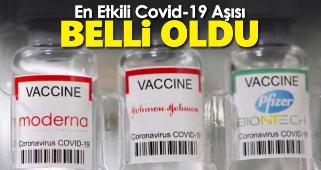 En etkili Kovid-19 aşısı belli oldu