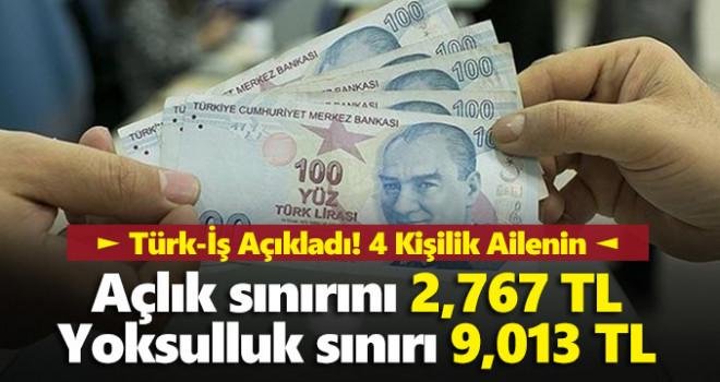 Türk-İş, 4 kişilik ailenin açlık sınırını 2767, yoksulluk sınırı 9013 lira