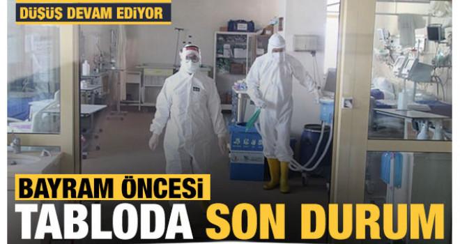 12 Mayıs koronavirüs tablosu! Bayram Öncesi Son Durum