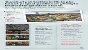 GRAFİKLİ - Cumhuriyet tarihinin ilk toplu konut projesi yenilenen yüzüyle başkentin gözdesi olacak