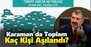 Karaman'da Toplam Kaç Kişi Aşılandı