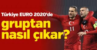 Türkiye EURO 2020'de gruptan nasıl çıkar?