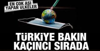 Dünyada en çok aşı yapan ülkeler hangileri, Türkiye kaçıncı sırada?