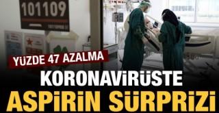 Koronavirüs tedavisinde aspirin sürprizi!