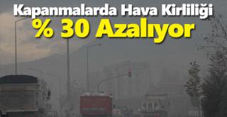 Kapanmalarda Hava Kirliliği 0Azalıyor