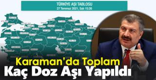 Karaman'da Kaç Doz Aşı Yapıldı! İşte Güncel Sayı